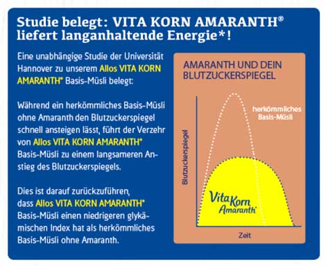 allos-vita-korn-amaranth-fruehstueck-blutzuckerspiegel